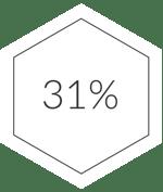 stat hex-02